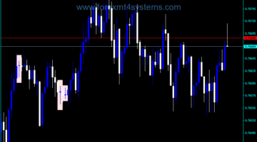 Forex Doji Hunter Indicator