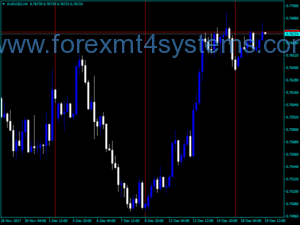 Forex Friday Line Indicator