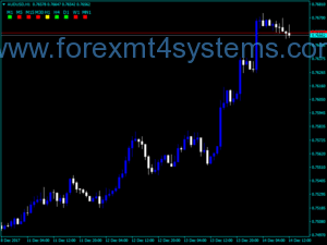 Forex GG Trend Bar-indicator