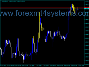 Forex Golden Lion Trend v3 Indicator