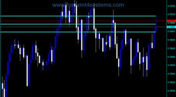 Forex HML Family Indicator