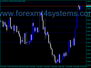 Indicador Forex Hard Levels
