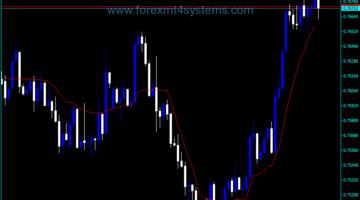 Forex KAMA Line Indicator