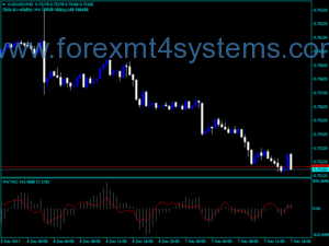 Forex Matwo Arrows Indicator
