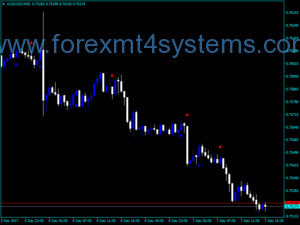 Forex Mind Hero Indicator