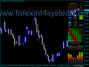 Forex Multi Meter Version Indeks roa