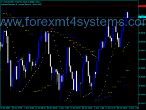 Forex Nik PSAR 2B Guillermo индикатор