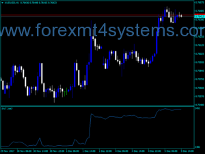 Download Free Forex MT5 Indicators – ForexMT4Systems
