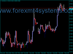 Forex Prusax v61 Indicator