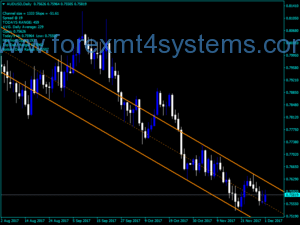 Forex SF Trend Lines-indicator