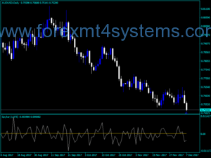 Forex Spyker Direction Indicator