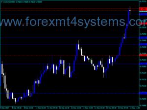 Indicador de Forex Three Line Break Chart SR