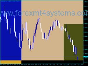 Indxator Sessions Indicator