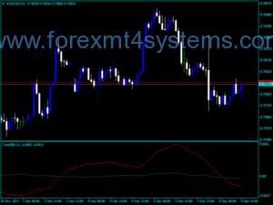 Индекс на валутния борд
