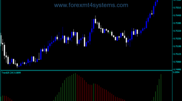 Forex Trend Linear Reg Indicator