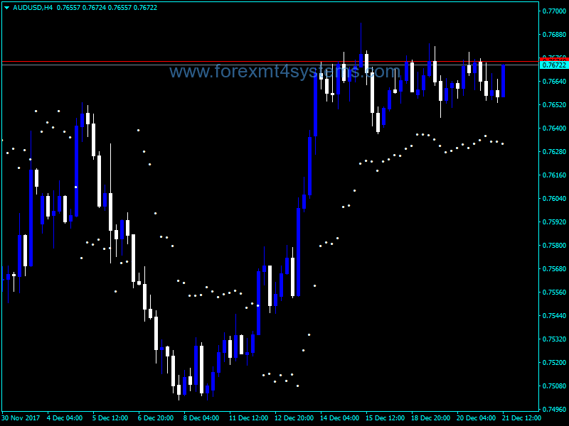 Forex Wilders Volaility System Indicator