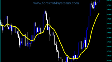 Forex XMA Signals Indicator