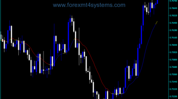 Forex Xma Colored Indicator