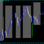 Indicador Forex YTG Day Candle