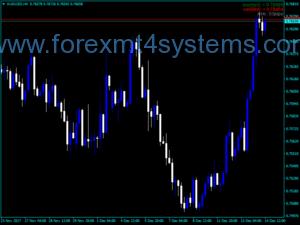 Forex обикновена стоп цена за влизане Индикатор