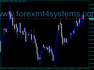 Forex ADX Cross Alert Email Indicator