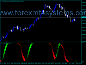 Forex AFL Winner Индикатор
