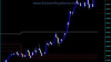 Forex ASC Trend Expert Indicator