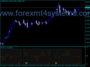 Индекс на индекса на индекса на индекса на индекса на индекса на валутния курс