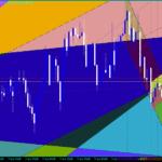 Indxatoriya Xwendina Forex Advanced Trading