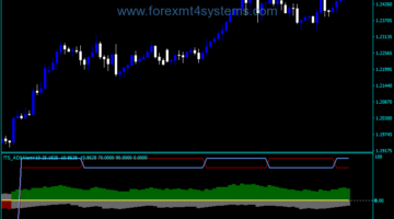 Forex Alert v10 TS ADX Trading Indicator