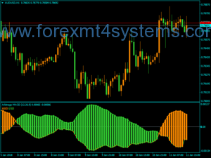 Forex Arbitrage Advanced Indicator