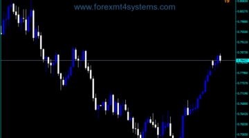 Forex Ask Bid Spread Indicator