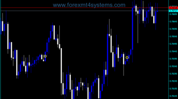 Forex Atr Range Indicator