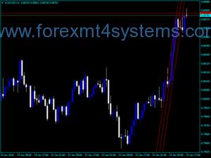 Forex Barishpolets Channel Indicators