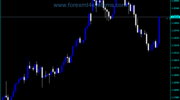 Forex Bclock With Spread IndicatorForex Bclock With Spread Indicator
