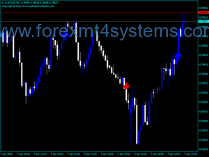Forex Bill Williams ATZ Indicator