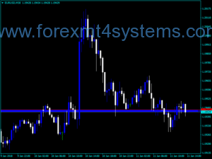 Forex Blue Spread Indicator