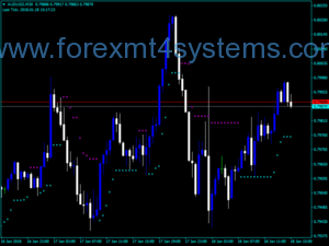 Forex Brain Trend1 Stop Trading Indicator