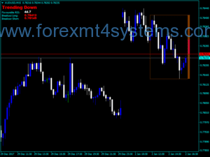 Forex Breaking Out Индикатор за RSI