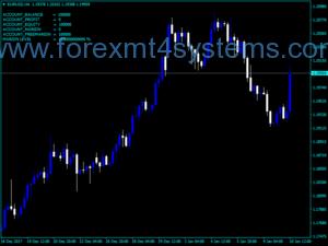 Forex CEK OP Advanced Indicator