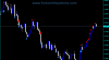 Forex Classic Turtle Trading Indicator