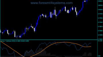 Forex Cronex Demarker GF Indicator