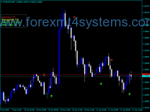 Forex Custom Buy Sell Flerows Indicator