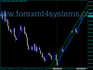 Forex ပြွန်ထရေးဒင်း Indicator