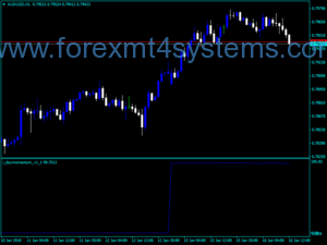 Forex MA Lock Cross Indicator – ForexMT4Systems