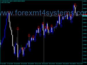 Forex FATL Arrows Trading Indicator