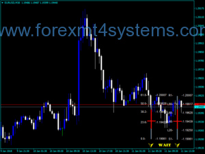 Forex Fibo Pivot Candle Bar Indicator