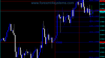 Forex Fibo Yesterday Last Week Indicator