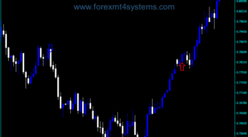 Forex Ikarakatica Buy Arrows Indicator Buy Sell