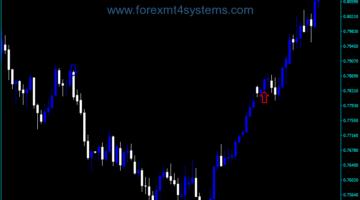 Forex Ikarakatica Buy Sell Arrows Indicator